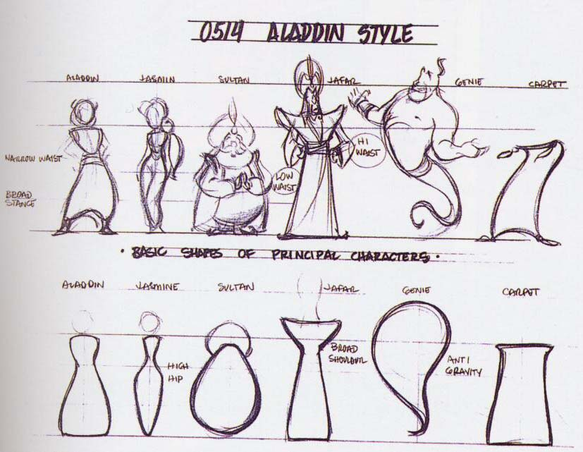 Style Sheet for the Main Characters